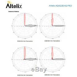 5 GHz (4.9 GHz to 6.5 GHz) 34dBi MIMO Heavy Duty 2x2 PtP Dish Antenna